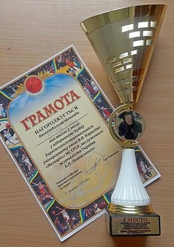 Турнір імені Б.П. Ланевського з баскетболу